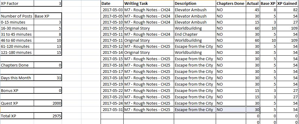 Writing Status Sheet